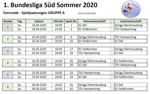 Termine Bundesliga 2020